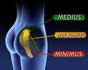 Brazil Butt Lift to Get a Better Butt
