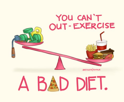 Get Best Results with Healthy Eating and Exercise