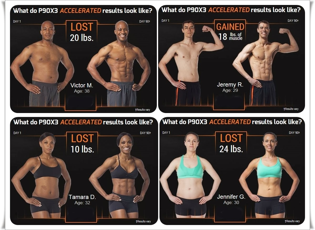 Do P90X3 Workouts Really Work?